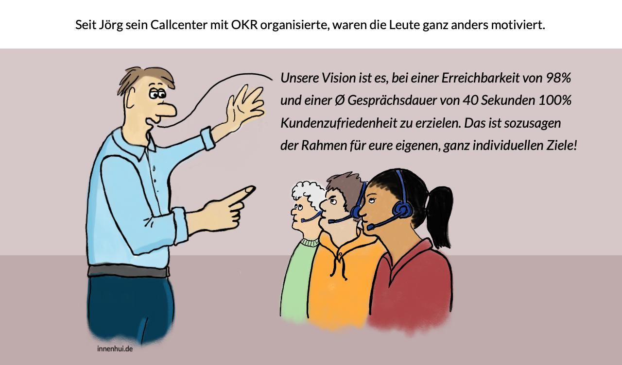 OKR im Callcenter